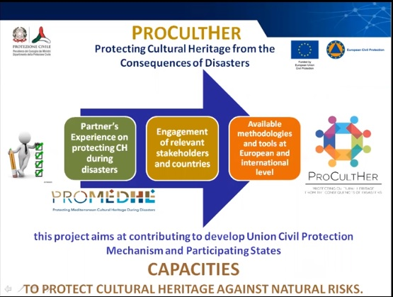 """PROCULTHER'S APPROACH AND METHODOLOGY IN THE FRAMEWORK OF THE ZAGREB CONFERENCE """"SOLIDARITY IN CULTURE: HERITAGE PROTECTION UNDER CONDITIONS OF CRISIS"""""""